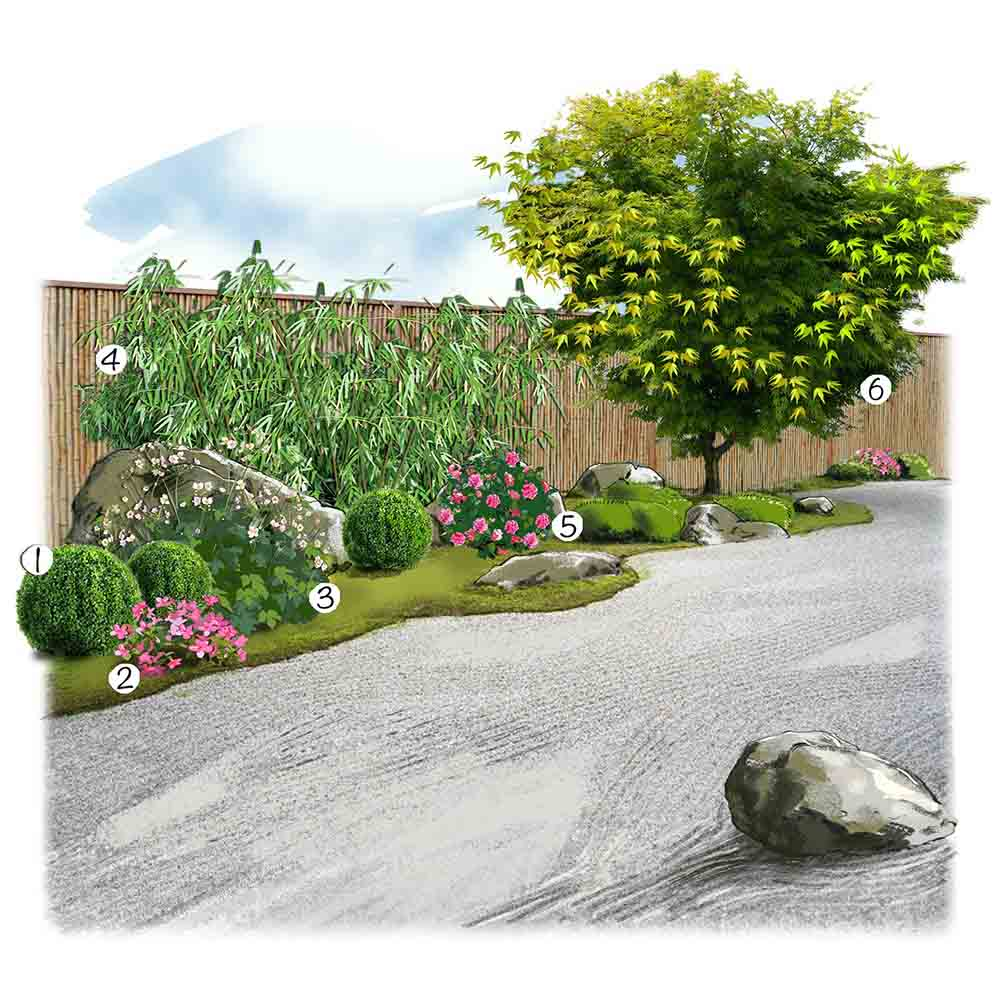 Creer Un Coin Zen Dans Son Jardin 150 idées d'aménagement de jardin   truffaut