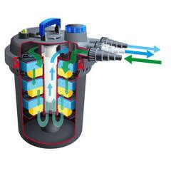 Filtre pression Biopressure 18000 + UVC 18w pour bassin