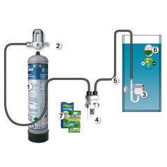 kit complet fertilisation CO2 soins plantes u504
