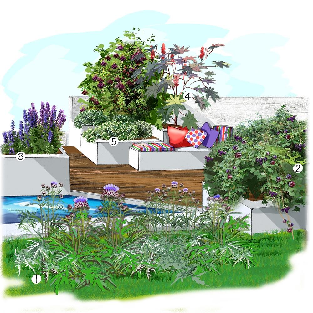 Campagne design au jardin