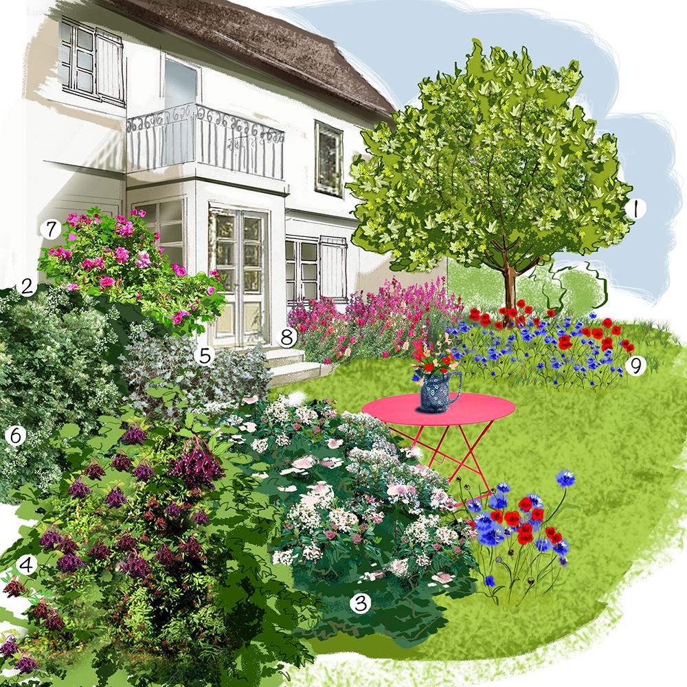 Idée de jardin champêtre