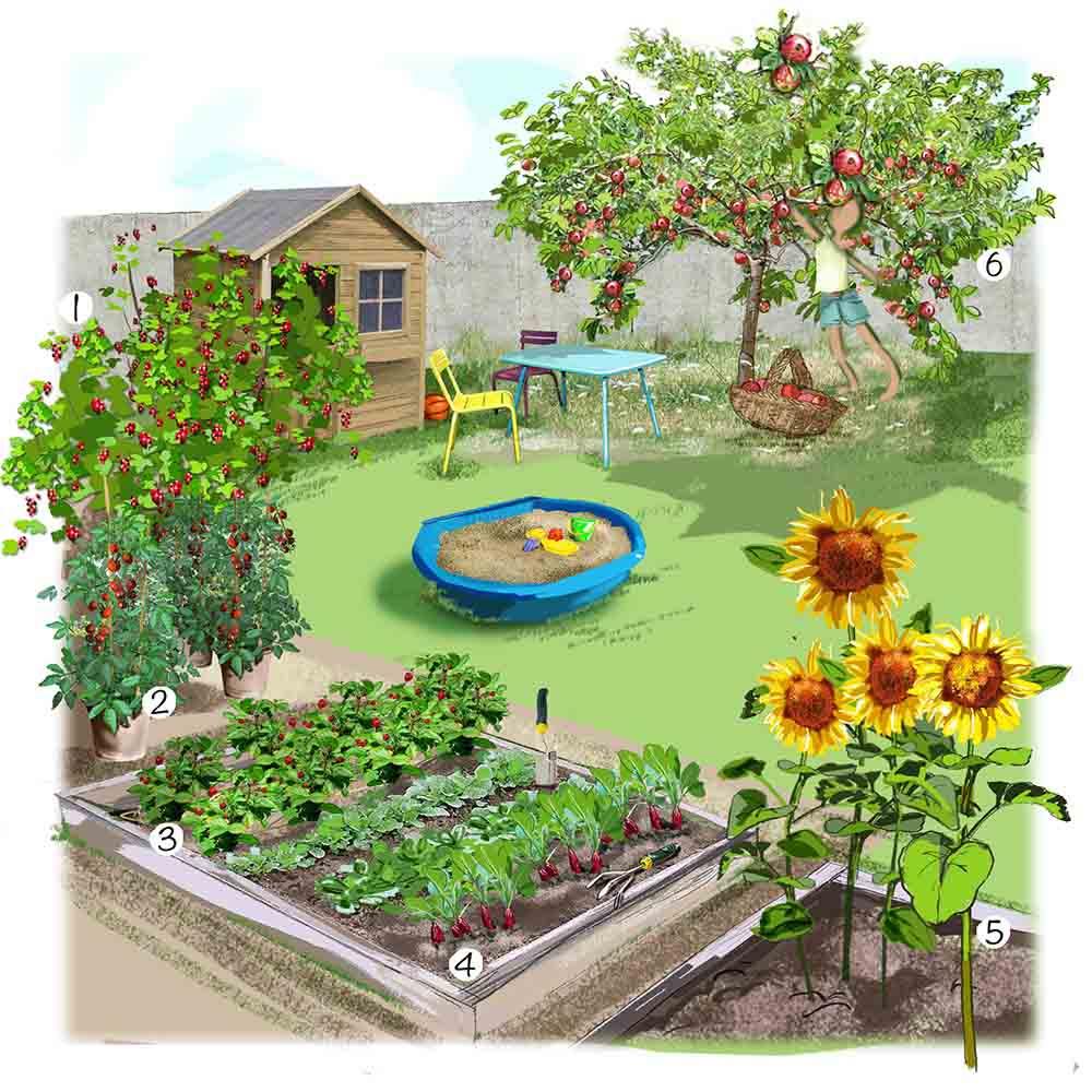 Idée d'aménagement jardin pour enfant