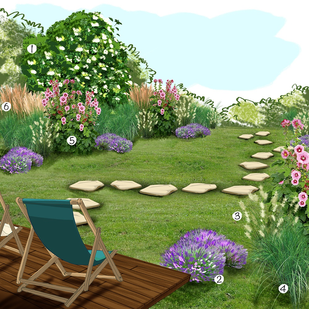 Aménager le jardin d'une résidence secondaire