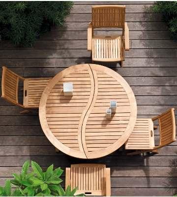 caractéristiques salon de jardin en teck