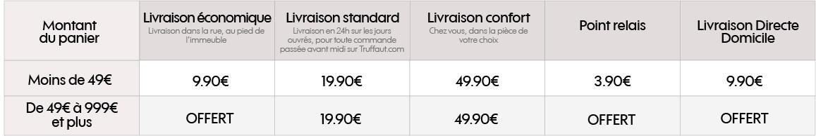 Tableau prix livraison Truffaut